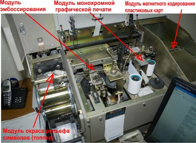 Пластиковая карта visa platinum стоимость Нижний Новгород